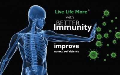 Boosting your immune system against Coronavirus: How to improve immunity and minimize the risk of infection?