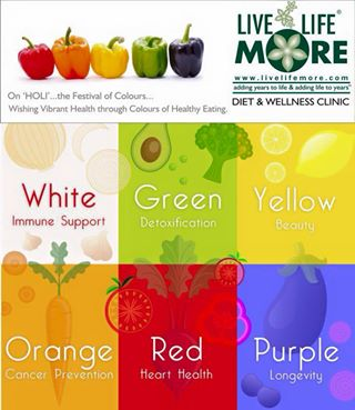 The Color of Food and there benefits