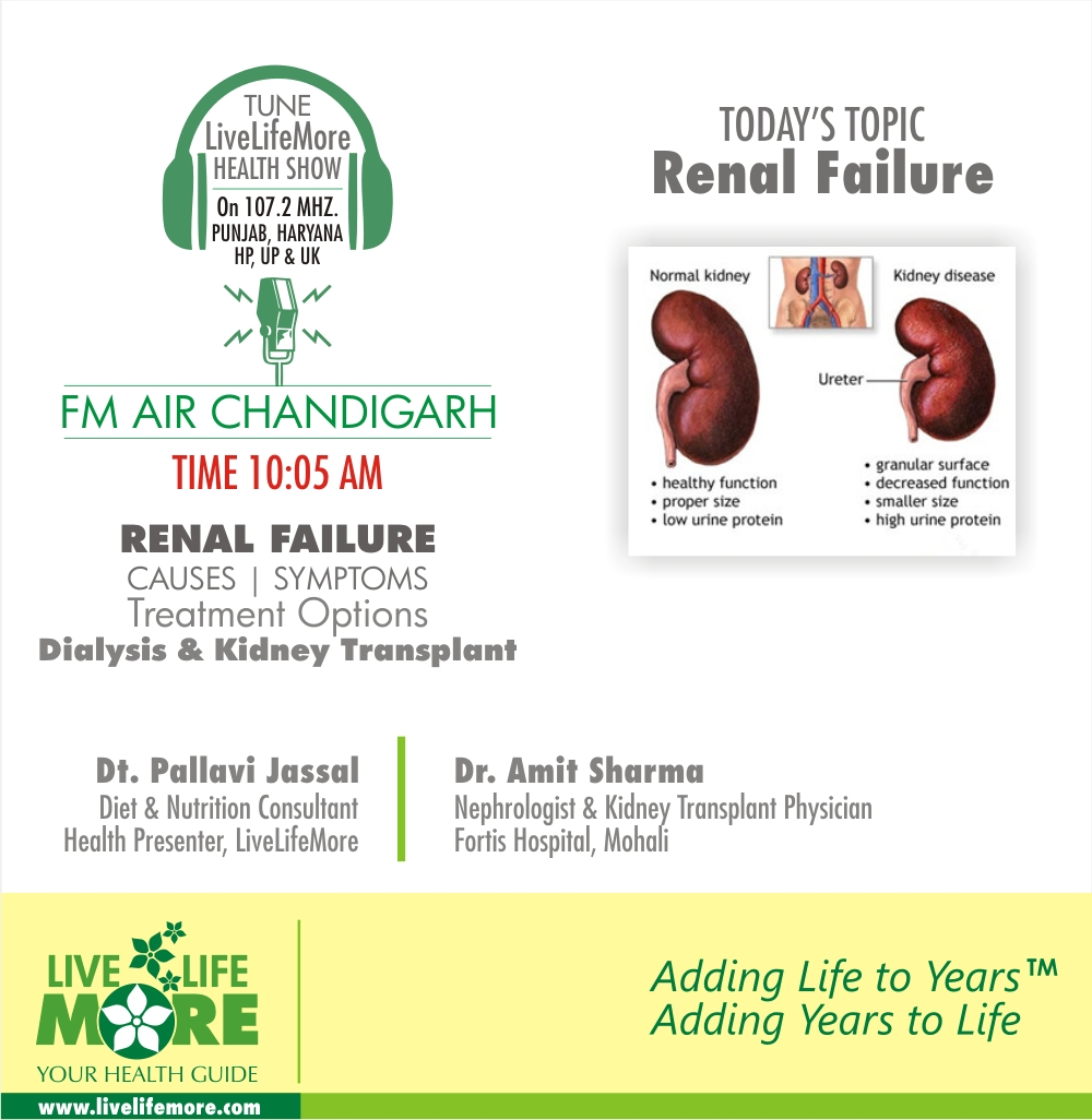 LiveLifeMore Show Kidney Failure Nephrology
