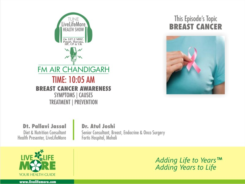 Breast Cancer Special Health Talk with Senior Cancer Surgeon Dr. Atul Joshi