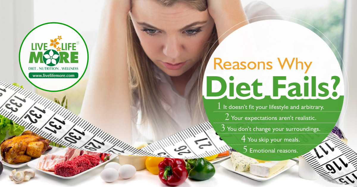 5 Reasons Why Diets Fails?