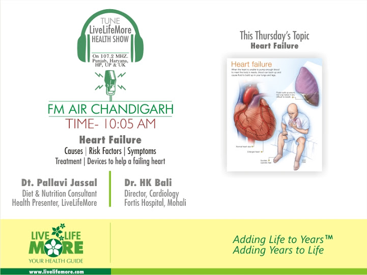LiveLifeMore Health Show on Heart Failure by Dt. Pallavi Jassal with Dr. HK Bali