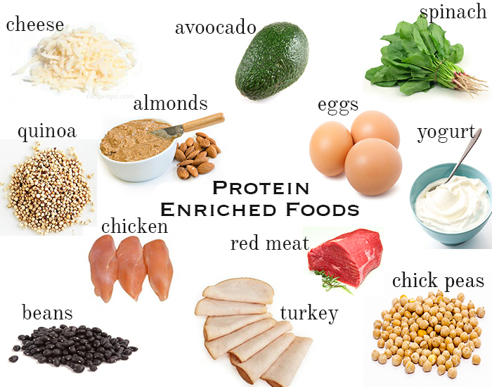 7 Reasons Why Protein Is Effective For Weight Loss