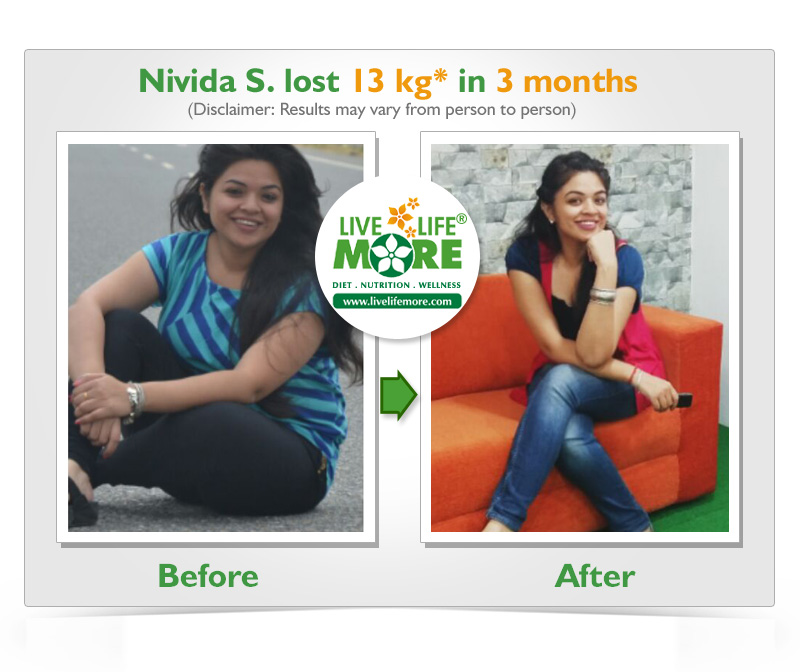 Nivida-Before-After-WeightLoss-Result