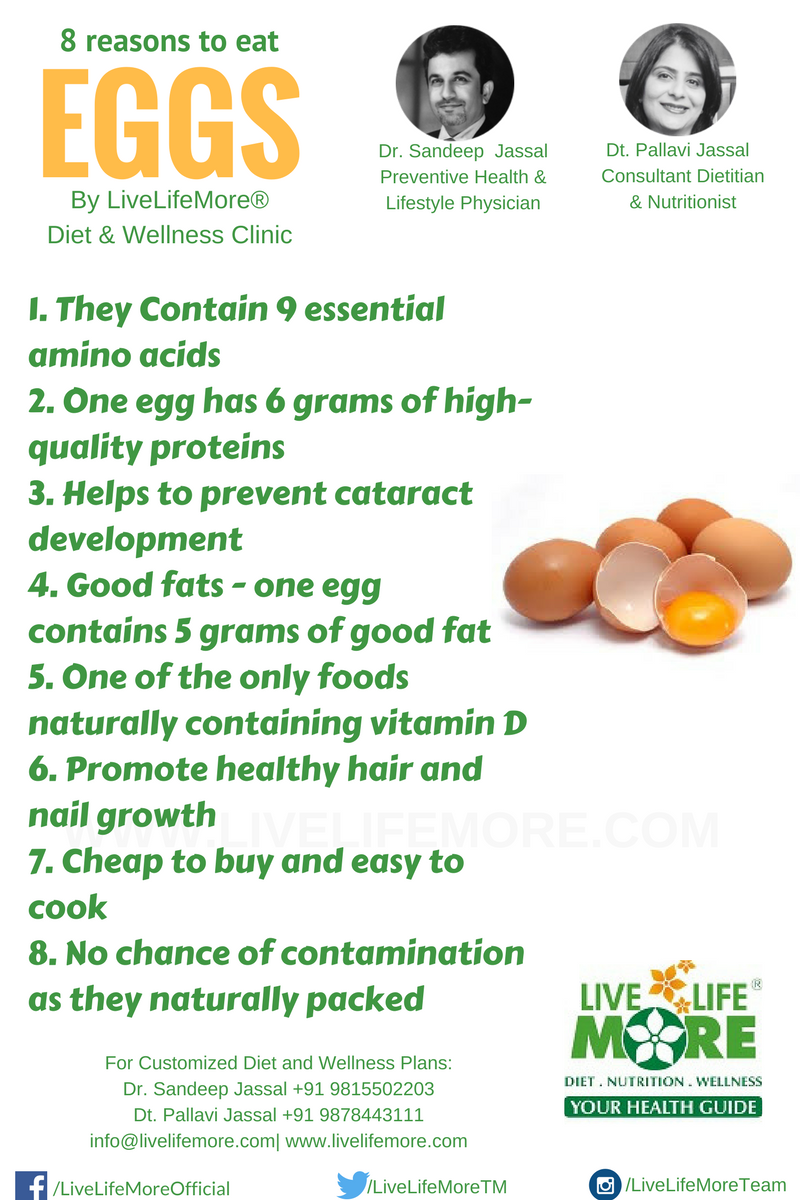 nutritional health benefits of eggs