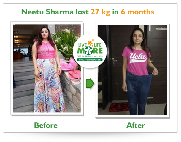 Neetu-Sharma-Before_and_ After
