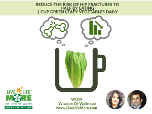 A Cup Of Green Leafy Vegetables In Hip Fracture Risk Reduction