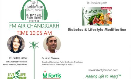 LiveLifeMore Show – Kidney Health  – Dr. Amit Sharma