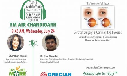 Live Life More Show – Cataract & Other Common Eye Diseases with Dr Ravi Bamotra
