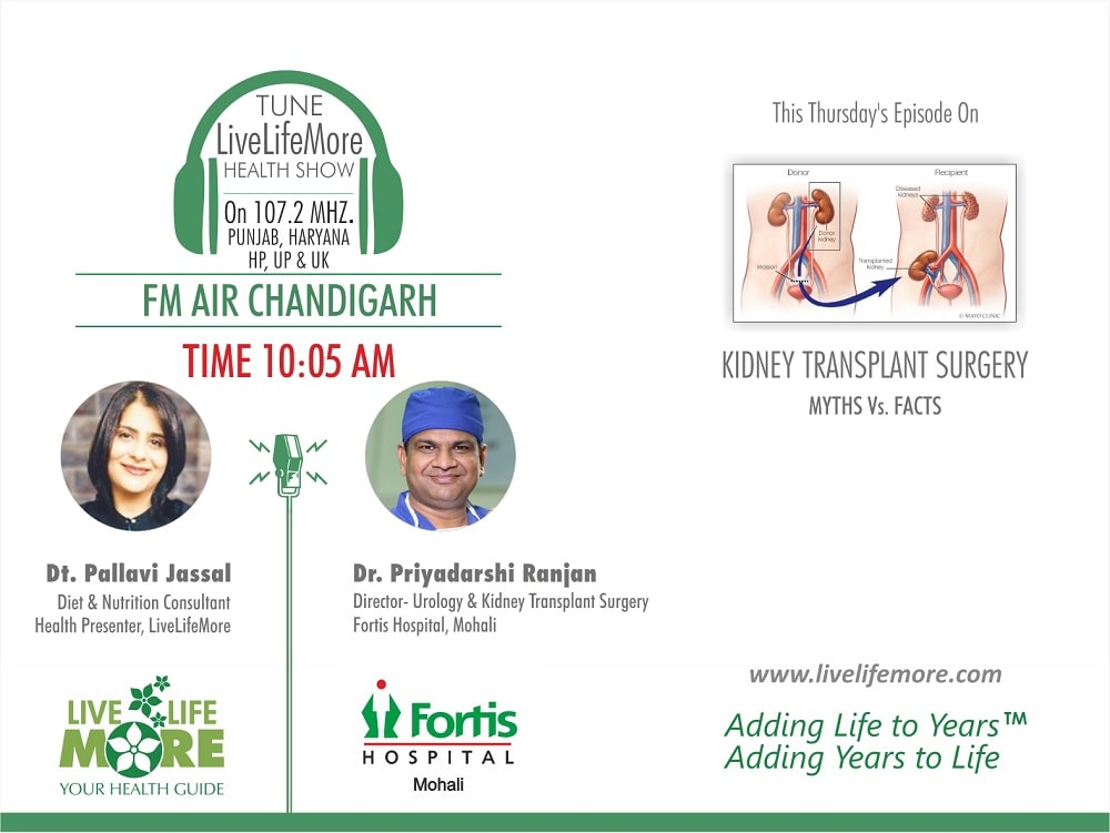 Live Life More Show – Robotic Urology Surgery special with Dr. Manish Ahuja